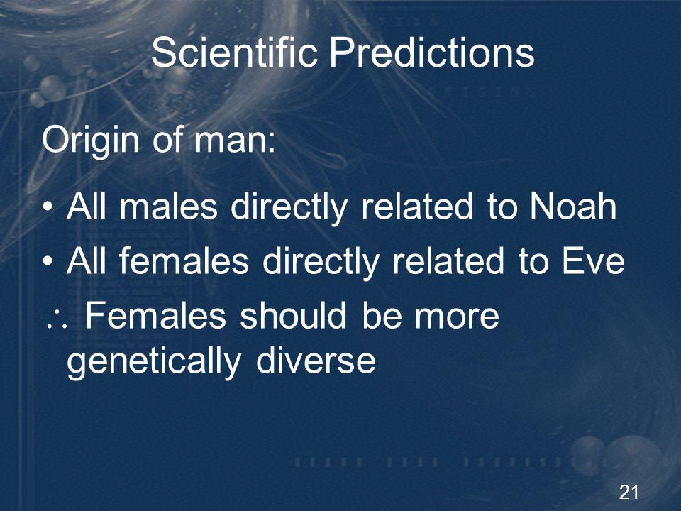 Scientific Predictions