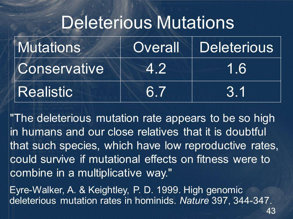 Deleterious Mutations