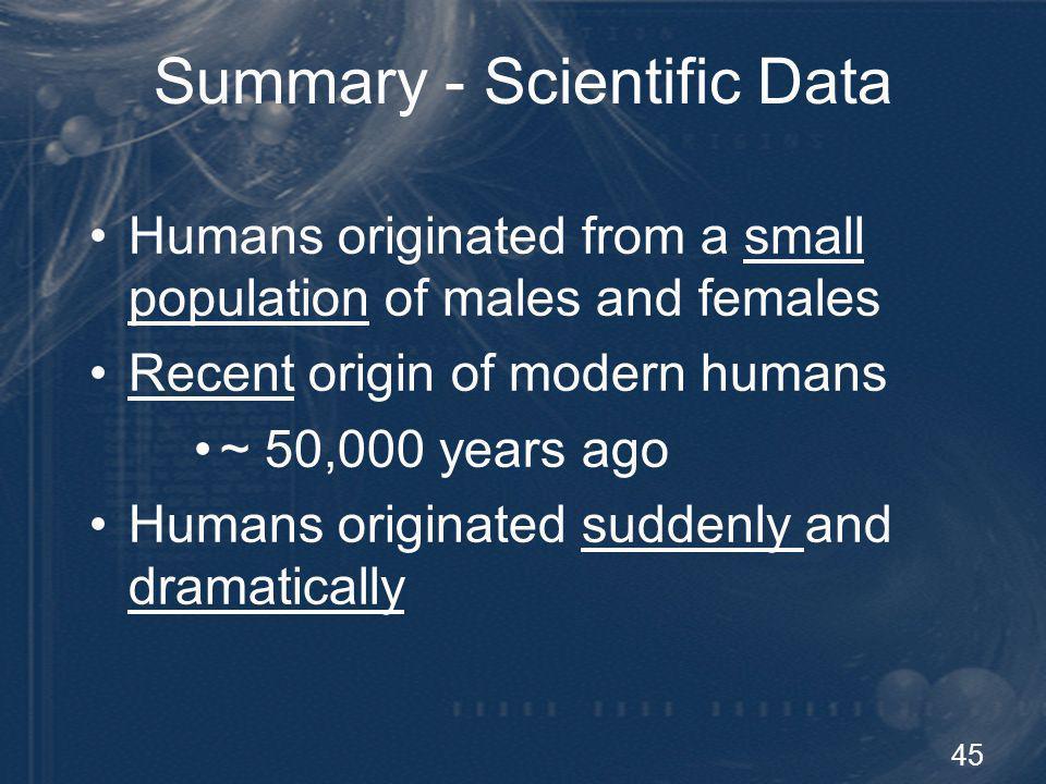 Summary - Scientific Data