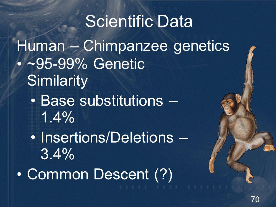 Scientific Data Human – Chimpanzee genetics ~95-99% Genetic Similarity