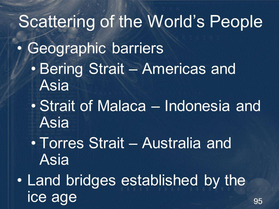 Scattering of the World's People