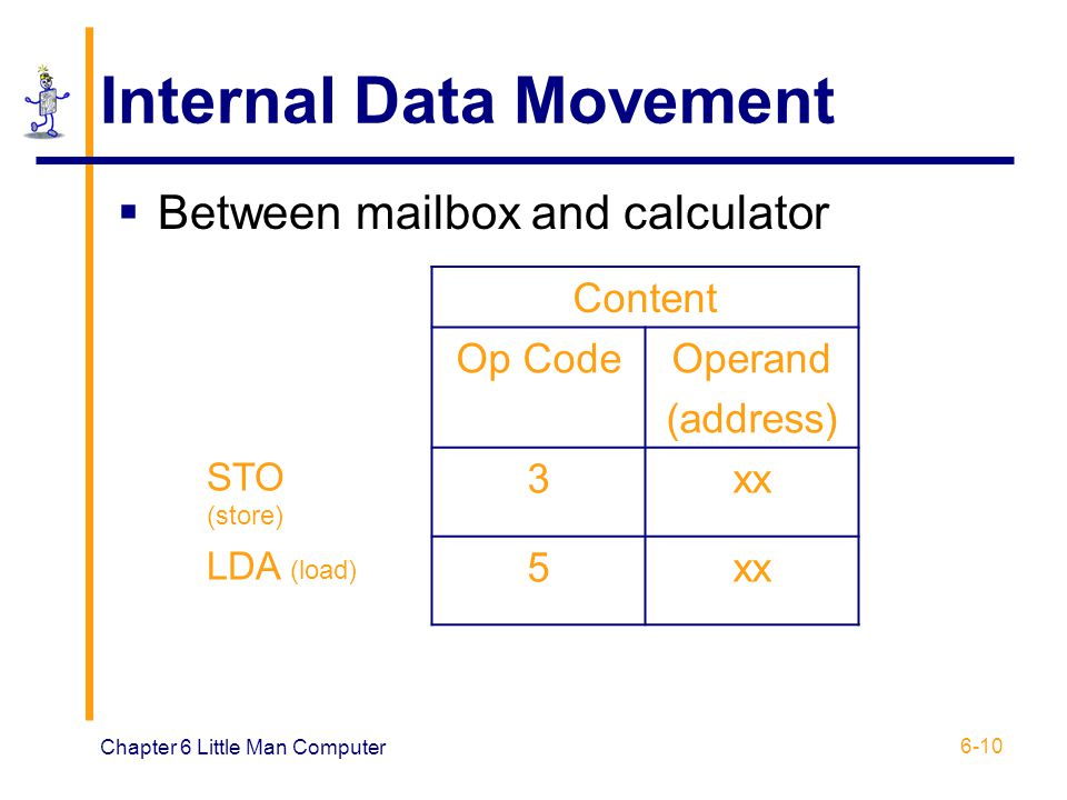 Internal Data Movement