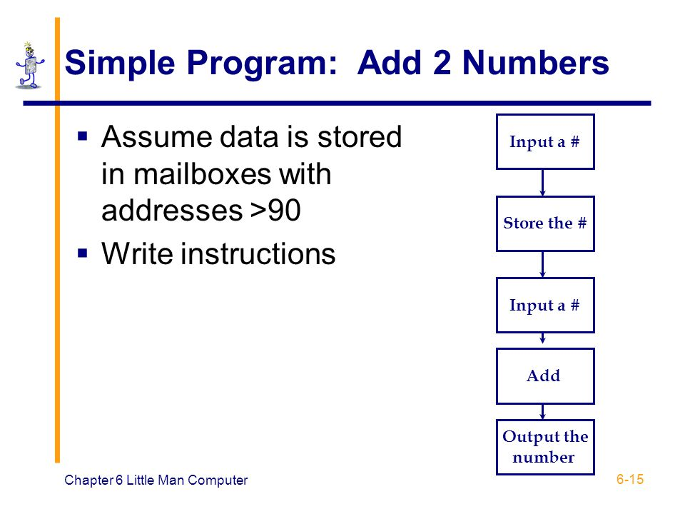 Simple Program: Add 2 Numbers