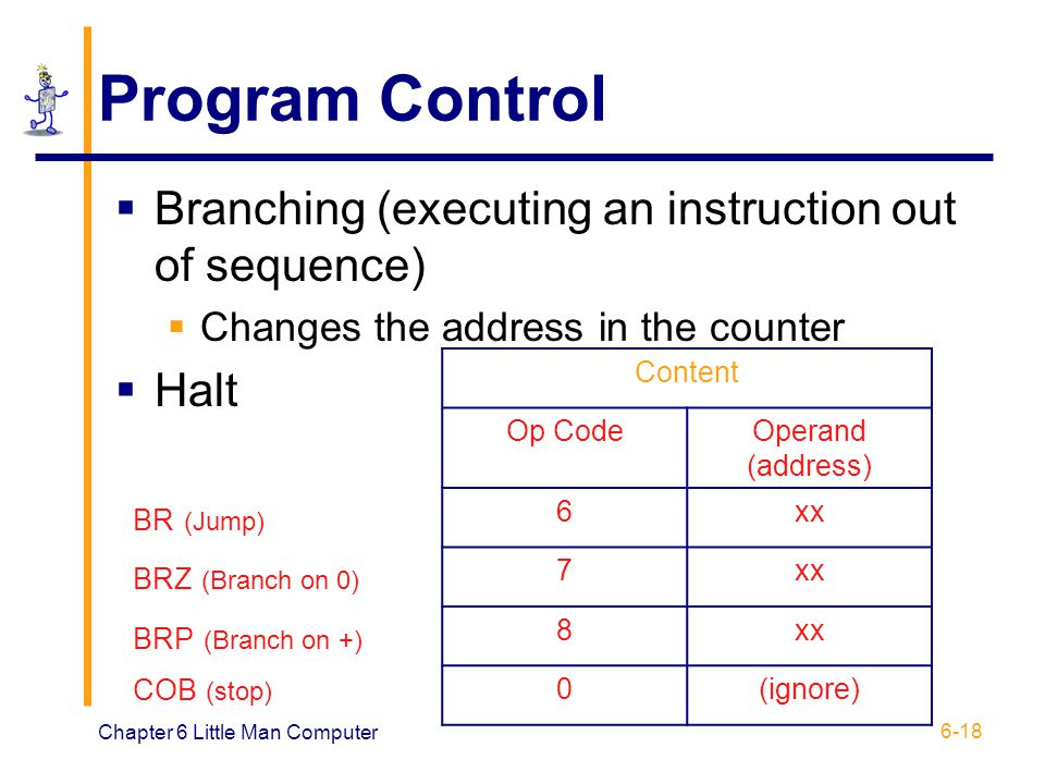Program Control Branching (executing an instruction out of sequence)