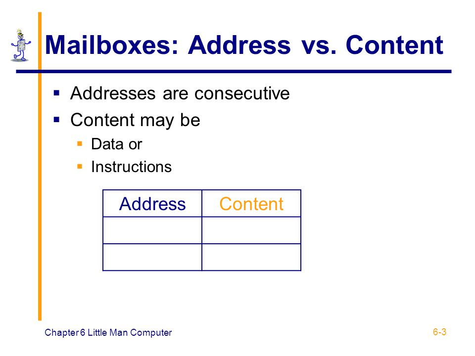 Mailboxes: Address vs. Content