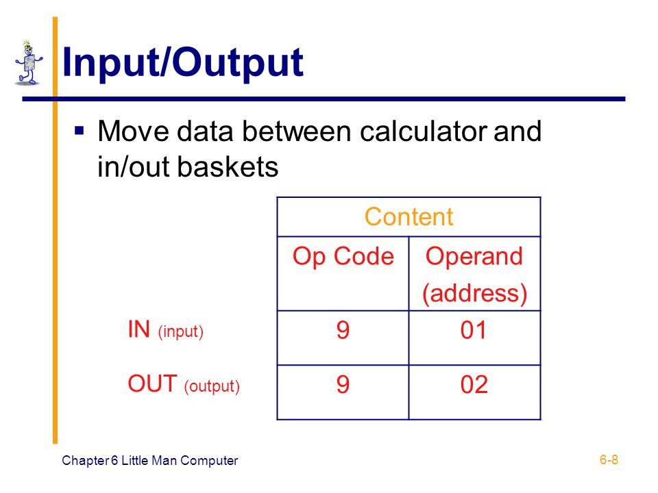 Input/Output Move data between calculator and in/out baskets Content