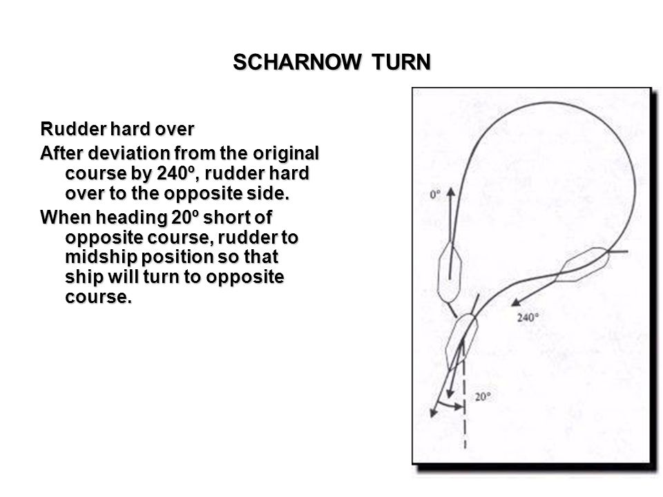 SCHARNOW TURN Rudder hard over