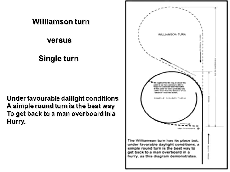 Williamson turn versus Single turn