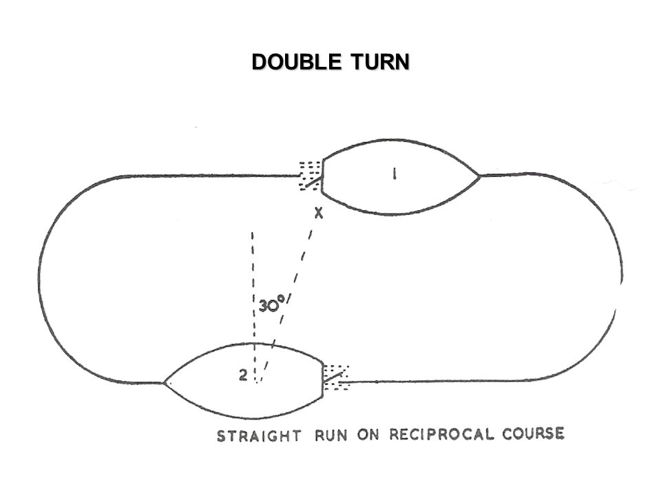 DOUBLE TURN