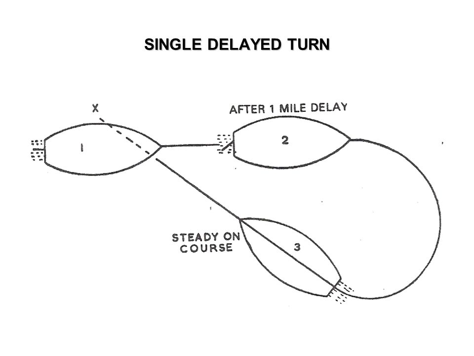 SINGLE DELAYED TURN