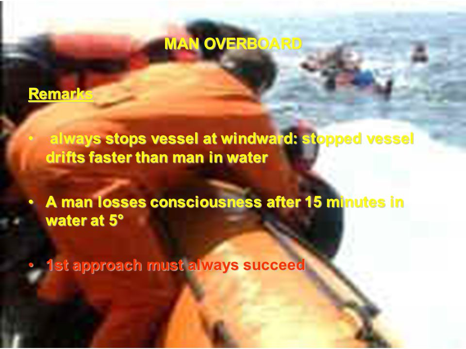 MAN OVERBOARD Remarks. always stops vessel at windward: stopped vessel drifts faster than man in water.