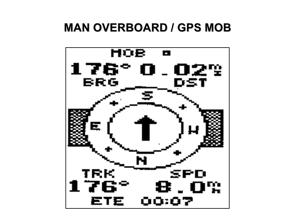 MAN OVERBOARD / GPS MOB