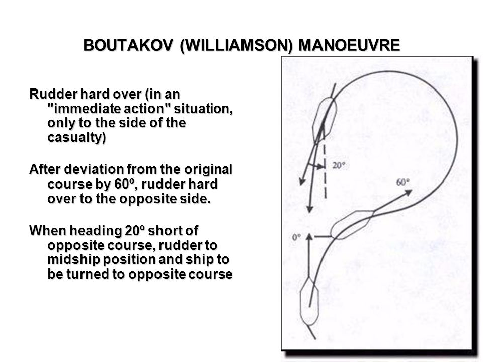 BOUTAKOV (WILLIAMSON) MANOEUVRE