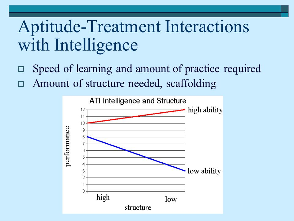 Aptitude-Treatment Interactions with Intelligence