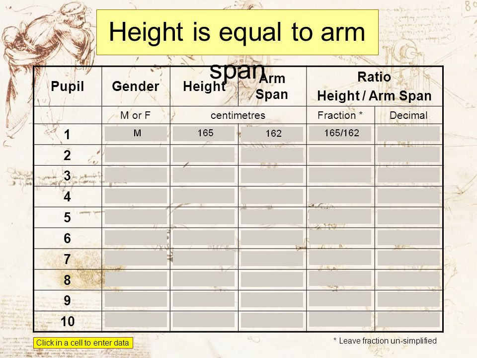 Height is equal to arm span