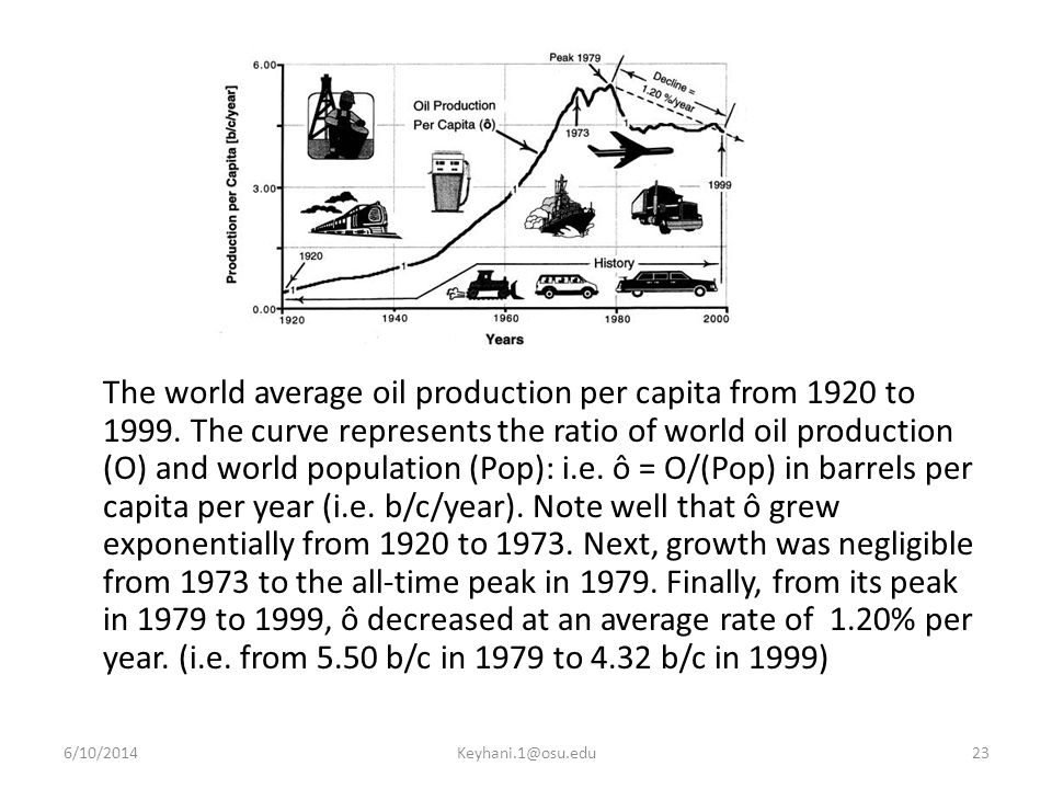 The world average oil production per capita from 1920 to 1999