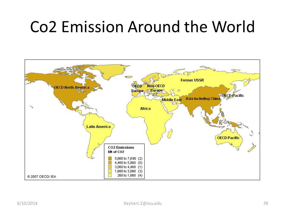 Co2 Emission Around the World