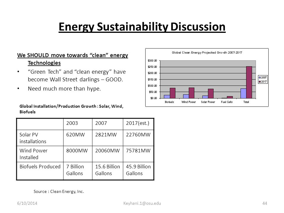 Energy Sustainability Discussion