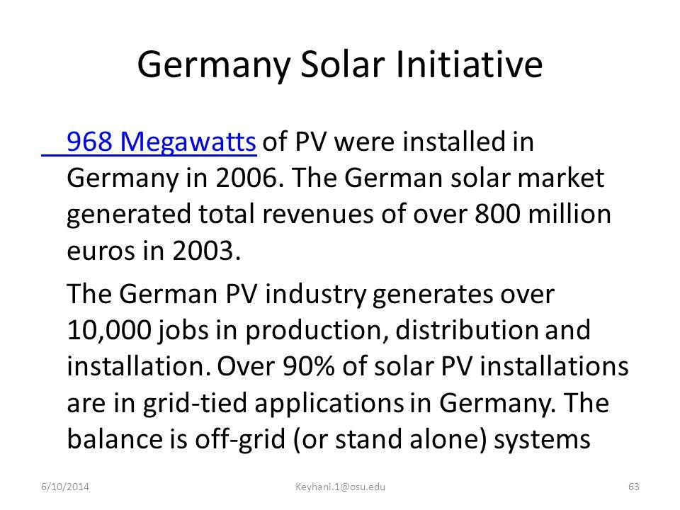 Germany Solar Initiative