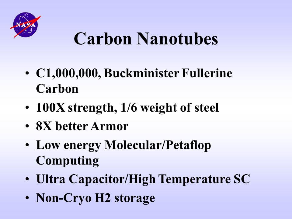 Carbon Nanotubes C1,000,000, Buckminister Fullerine Carbon