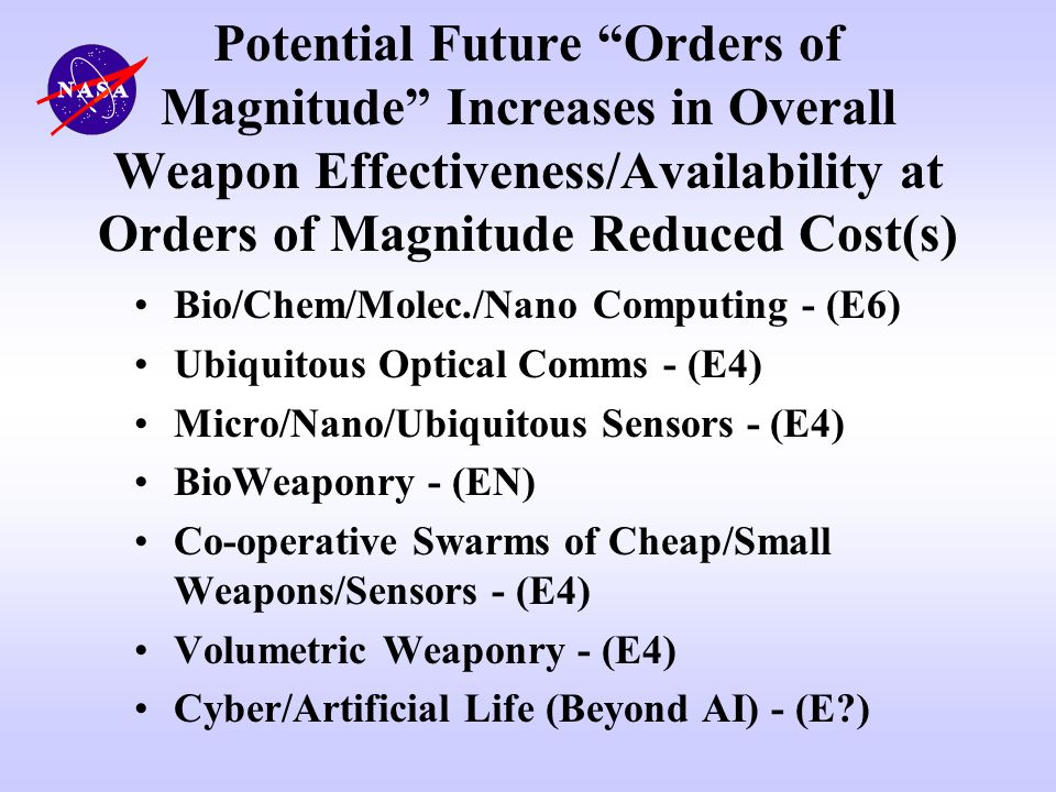 Potential Future Orders of Magnitude Increases in Overall Weapon Effectiveness/Availability at Orders of Magnitude Reduced Cost(s)
