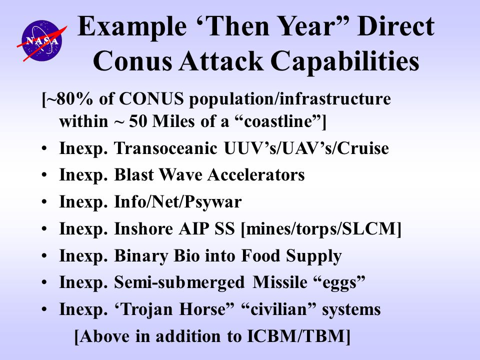 Example 'Then Year Direct Conus Attack Capabilities