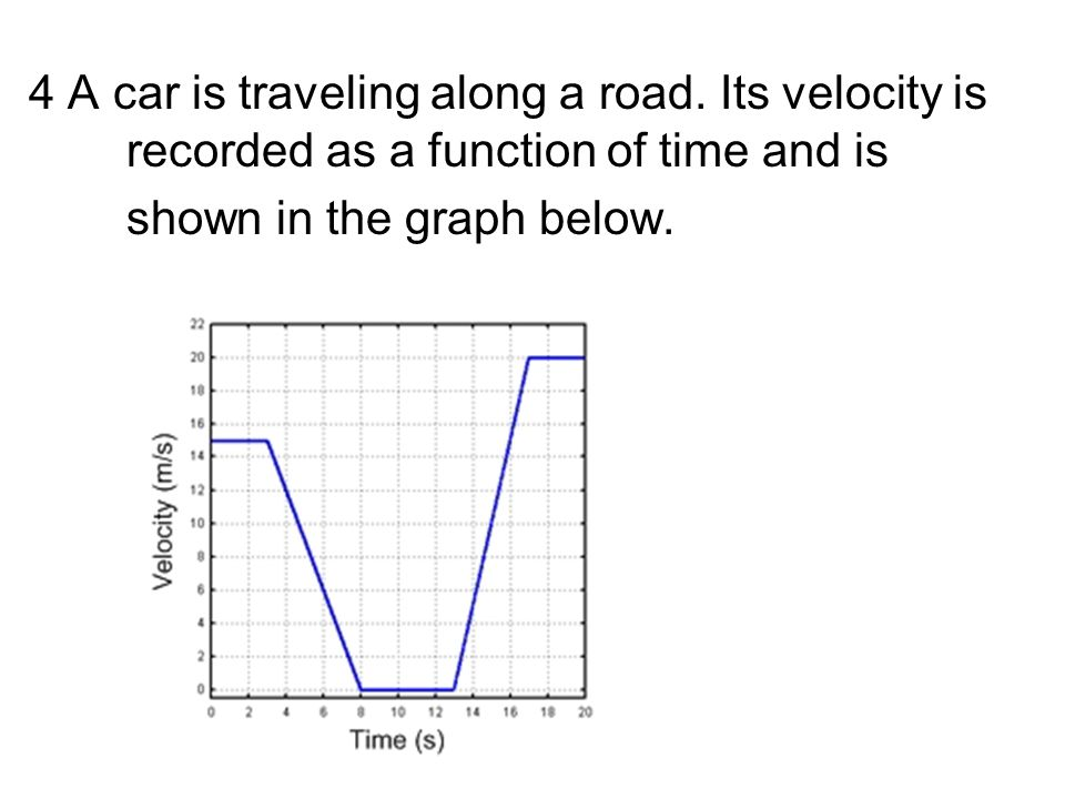 4 A car is traveling along a road