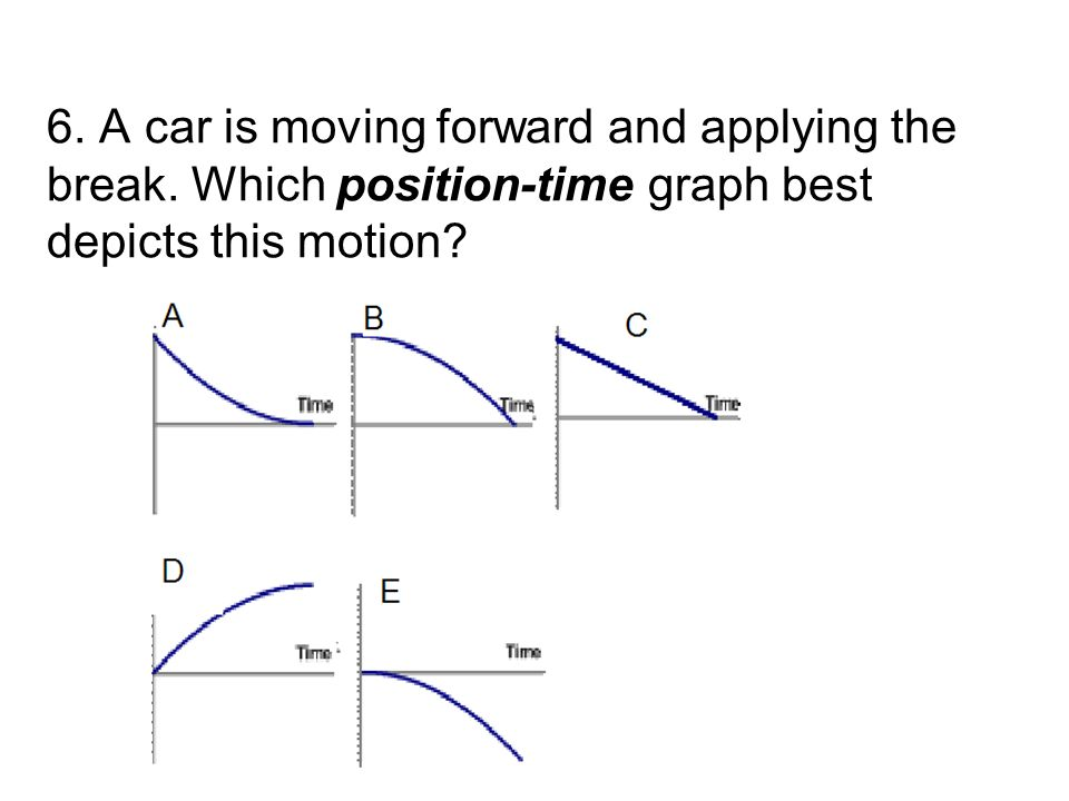 6. A car is moving forward and applying the break