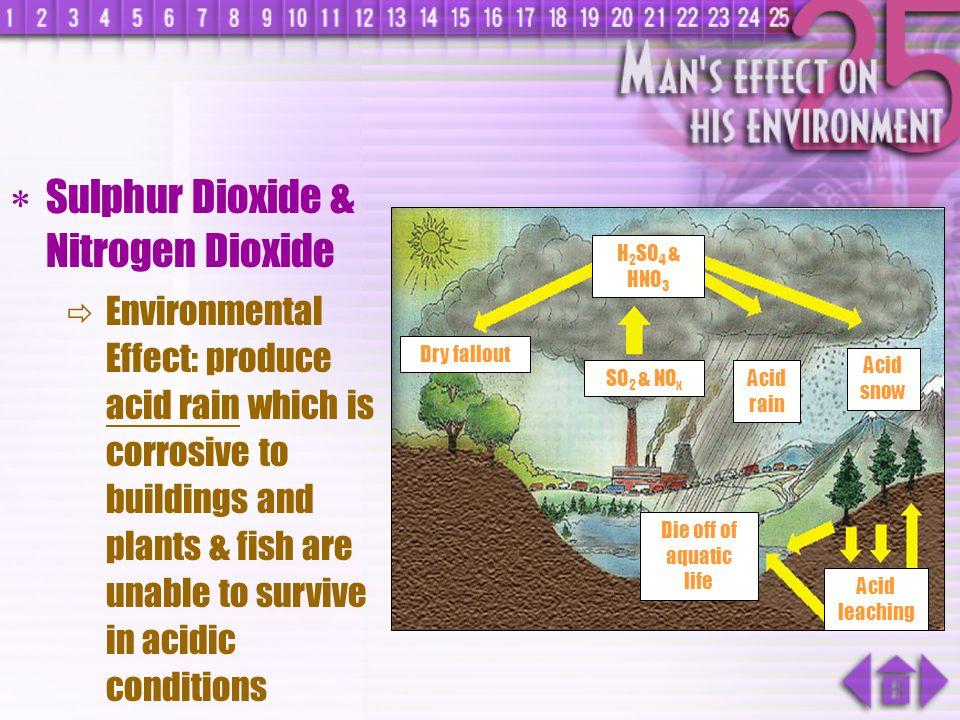 Sulphur Dioxide & Nitrogen Dioxide
