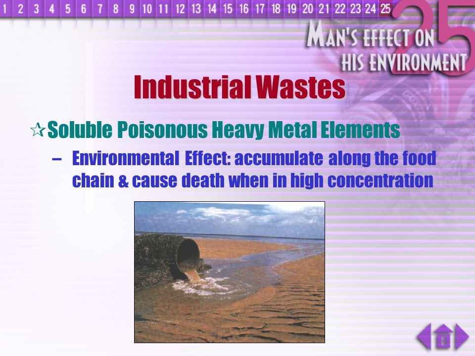 Industrial Wastes Soluble Poisonous Heavy Metal Elements