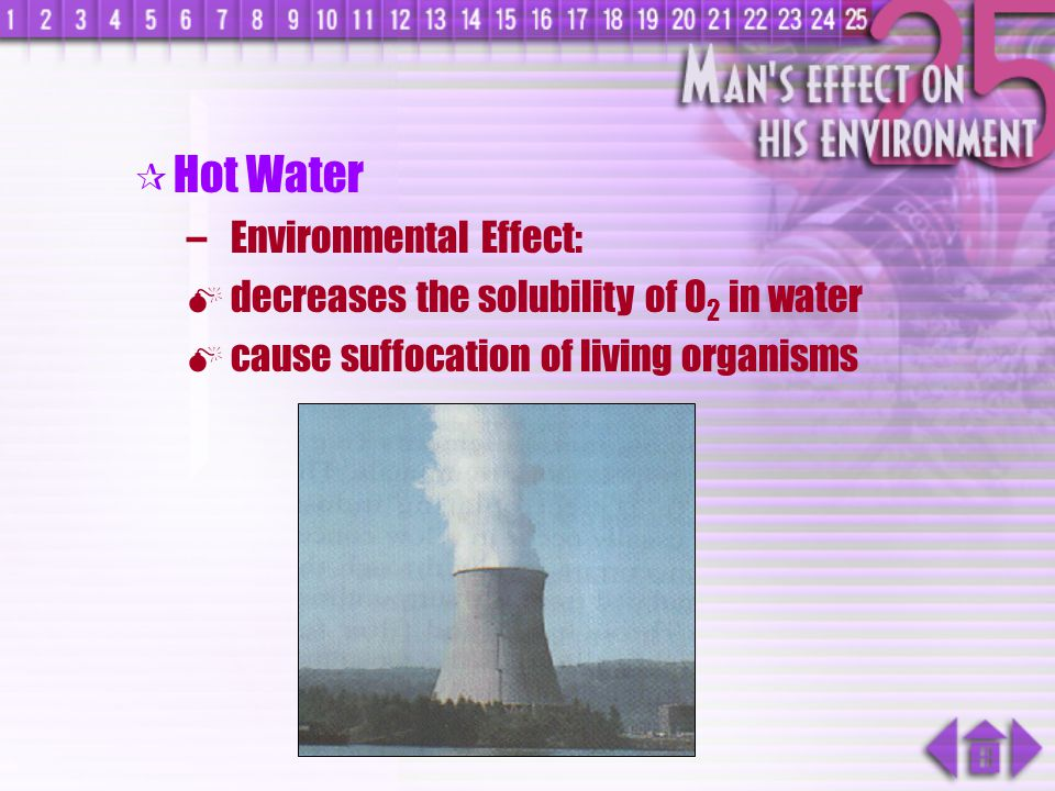 Hot Water Environmental Effect: