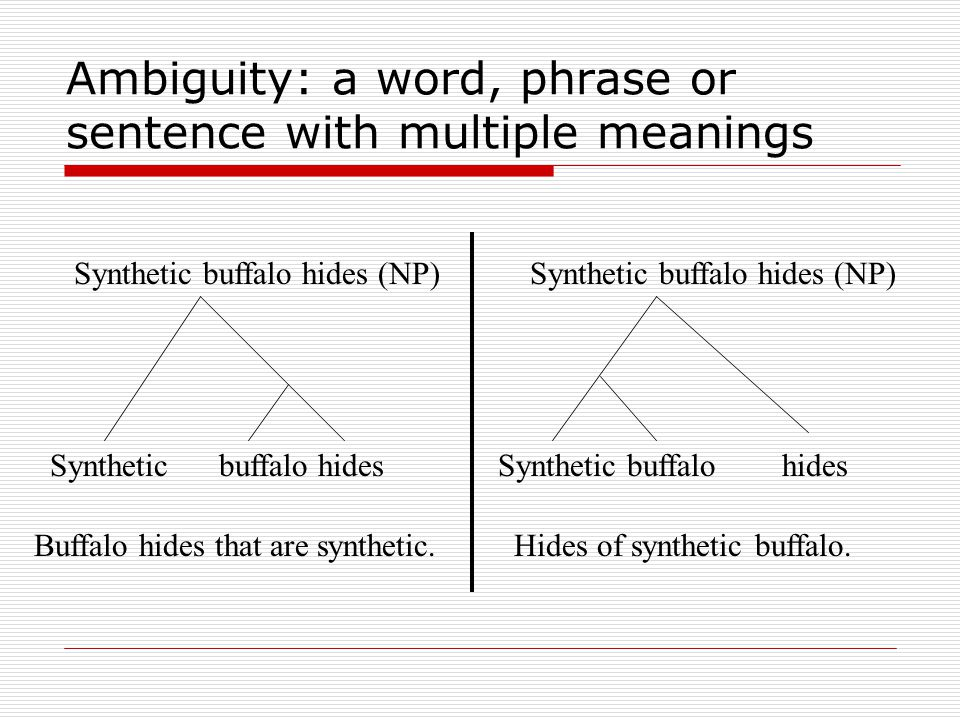 Ambiguity: a word, phrase or sentence with multiple meanings
