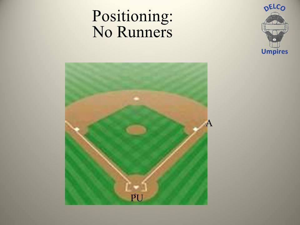 Positioning: No Runners A PU C B Here are some basic positions.