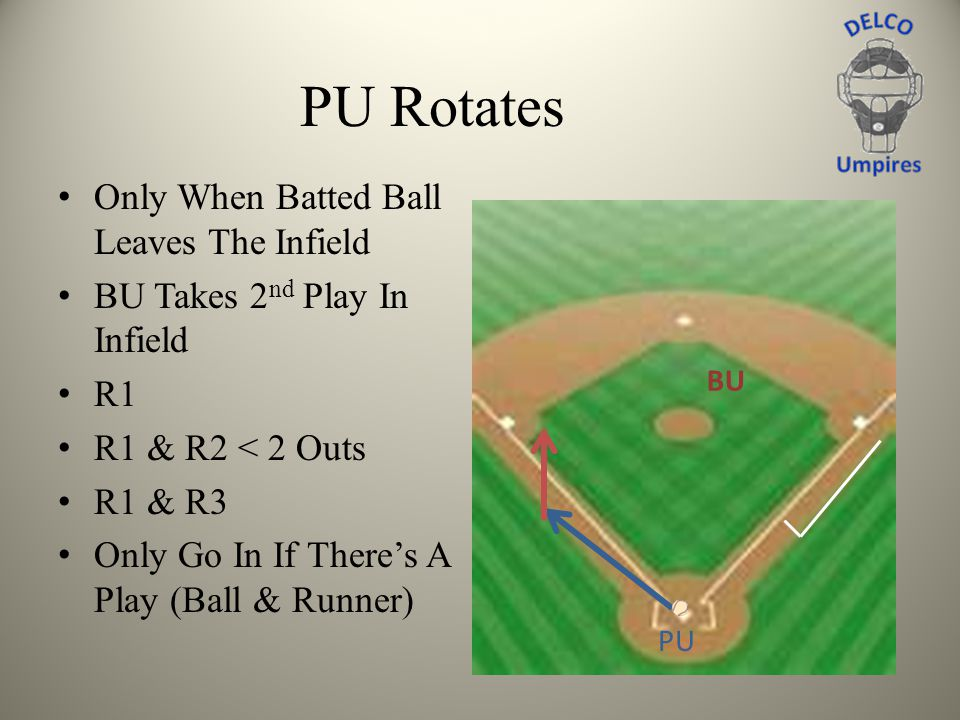 PU Rotates Only When Batted Ball Leaves The Infield