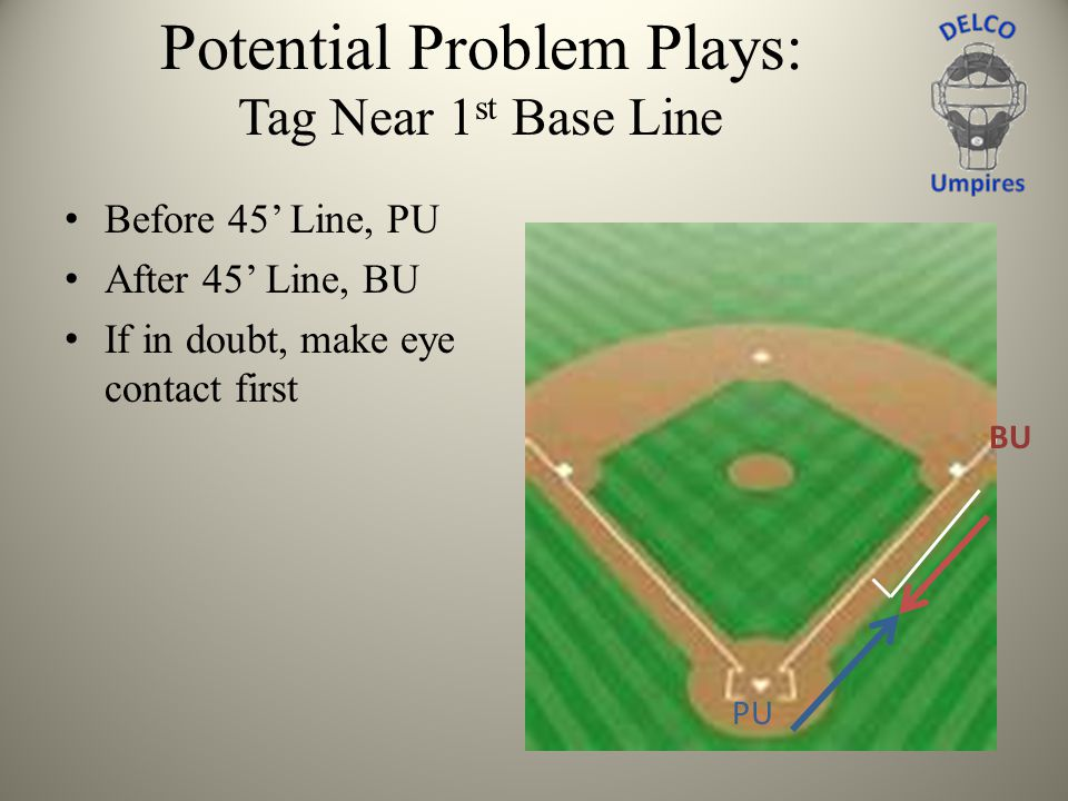 Potential Problem Plays: Tag Near 1st Base Line