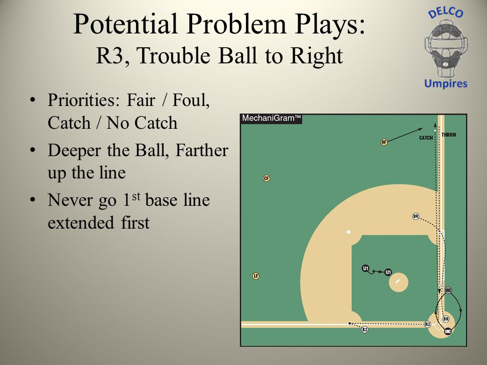 Potential Problem Plays: R3, Trouble Ball to Right