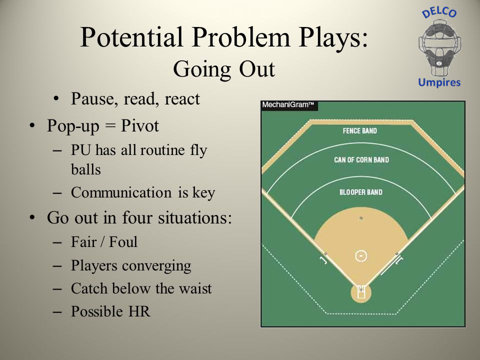 Potential Problem Plays: Going Out