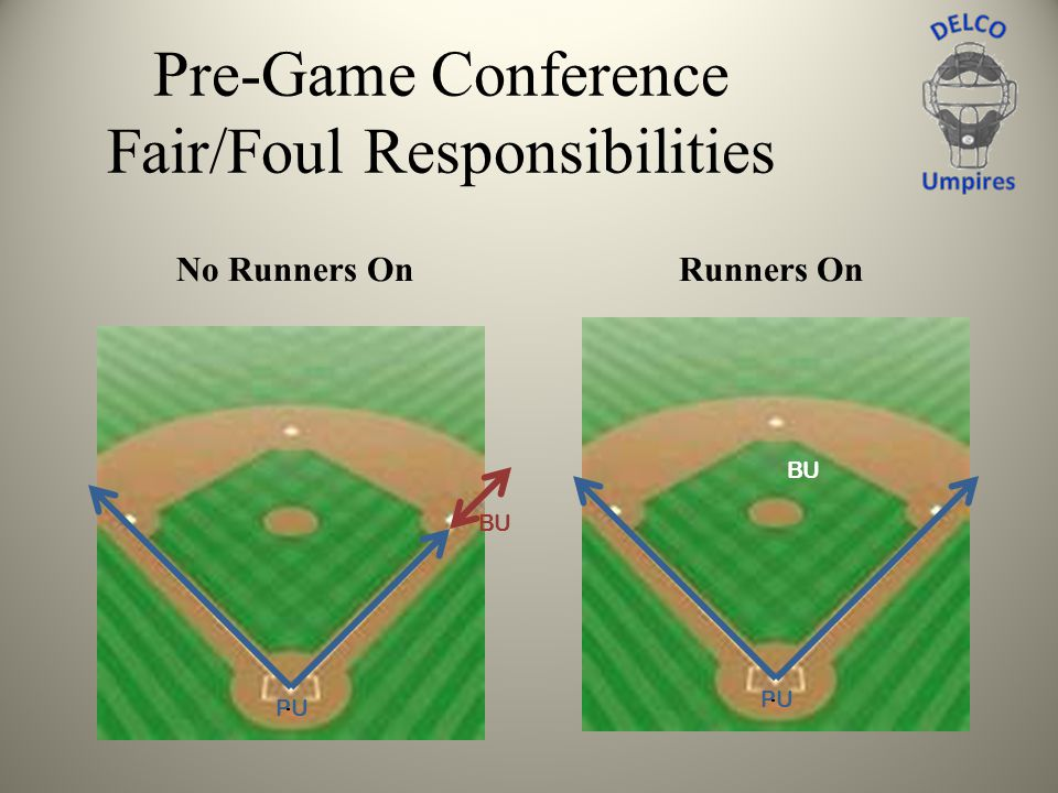 Pre-Game Conference Fair/Foul Responsibilities