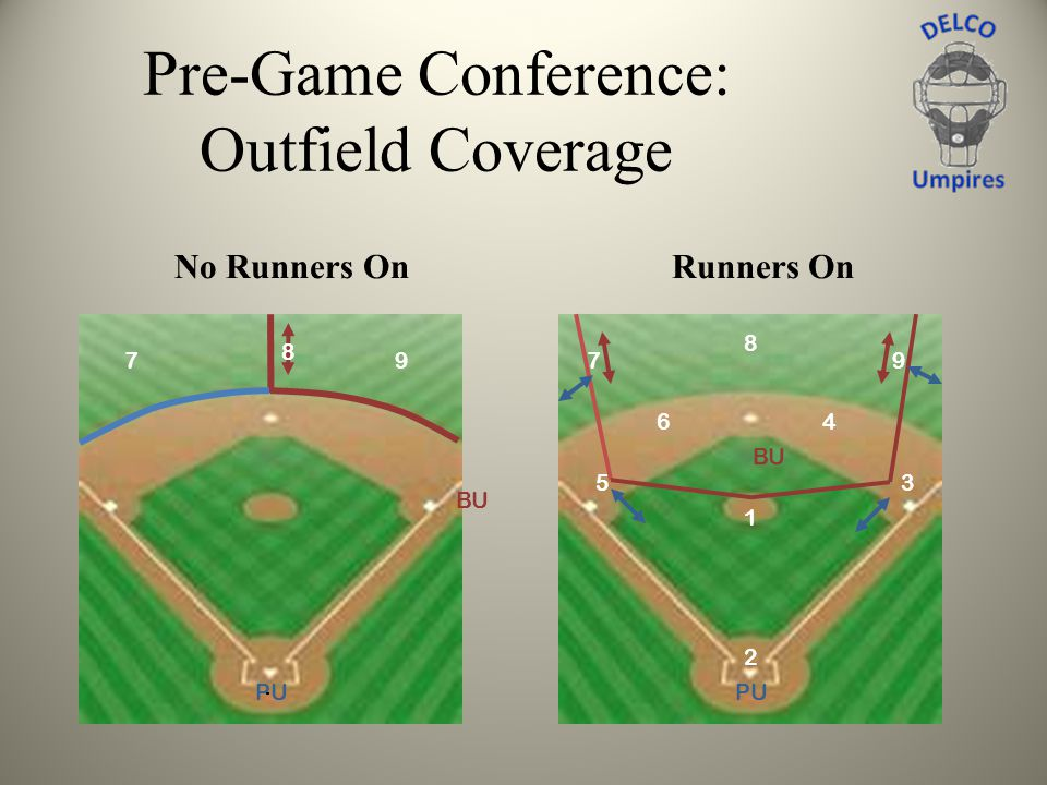 Pre-Game Conference: Outfield Coverage