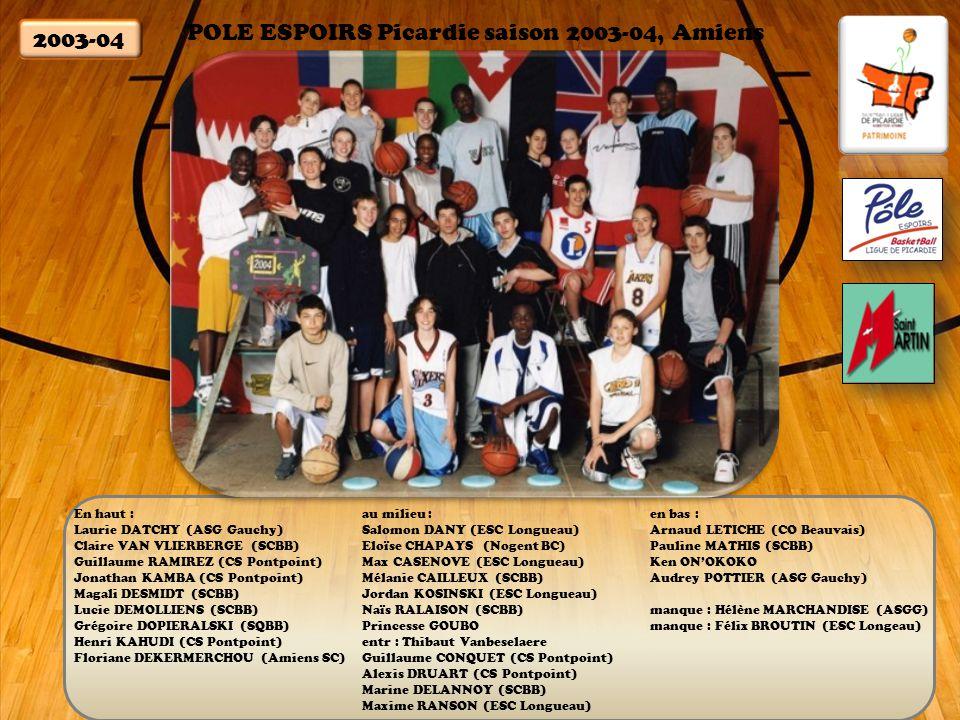 POLE ESPOIRS Picardie saison 2003-04, Amiens 2003-04