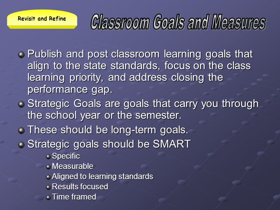 Classroom Goals and Measures