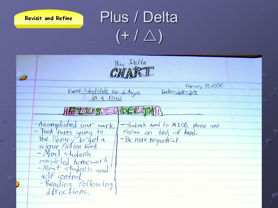 Plus / Delta (+ / r) These can be displayed and done as a group, or done individually like this one.