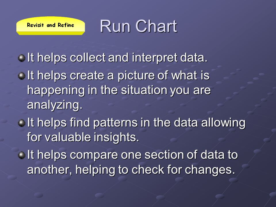 Run Chart It helps collect and interpret data.