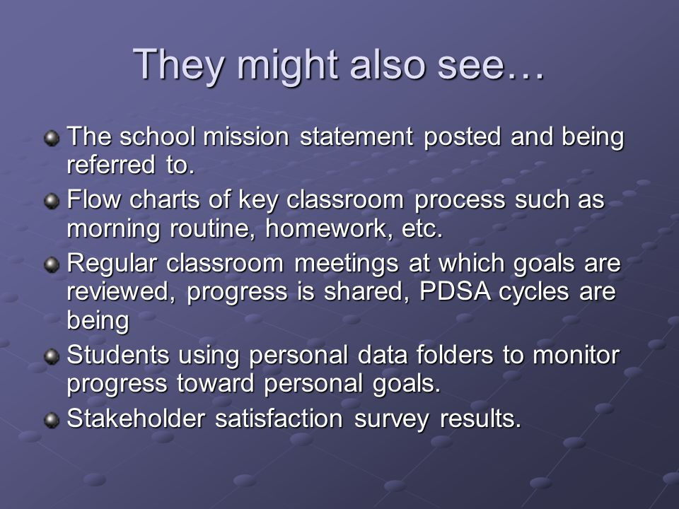 They might also see… The school mission statement posted and being referred to.