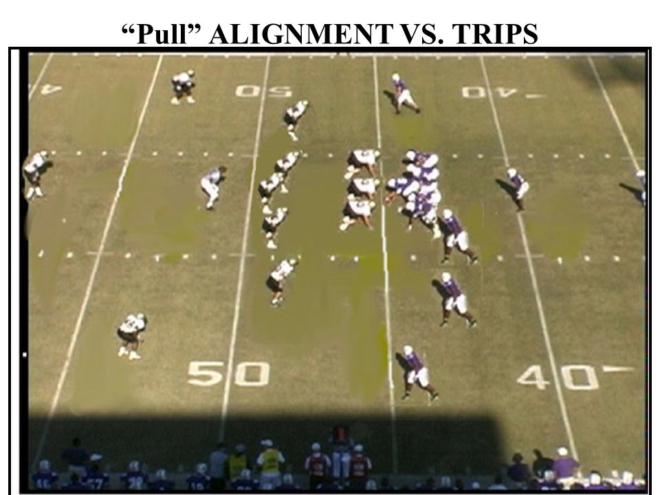 Pull ALIGNMENT VS. TRIPS