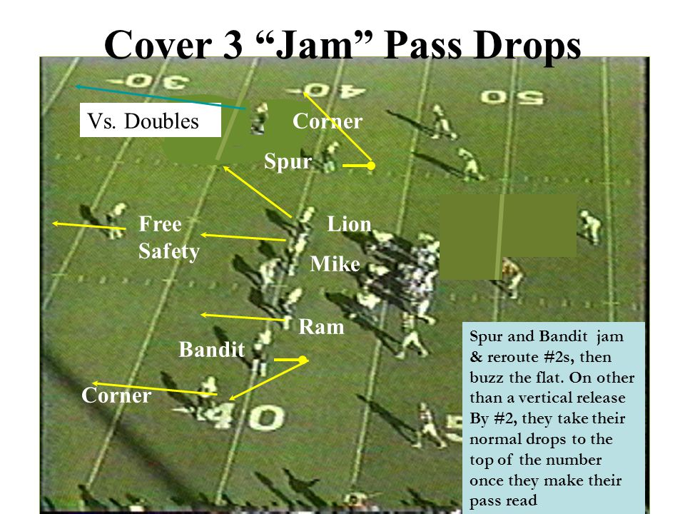 Cover 3 Jam Pass Drops Vs. Doubles Corner Free Safety Spur Bandit