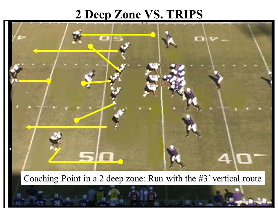 2 Deep Zone VS. TRIPS Coaching Point in a 2 deep zone: Run with the #3' vertical route. Coach John Rice.