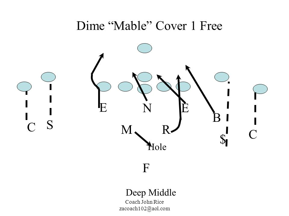Dime Mable Cover 1 Free
