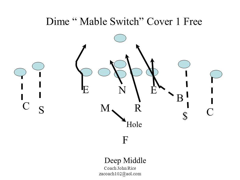 Dime Mable Switch Cover 1 Free