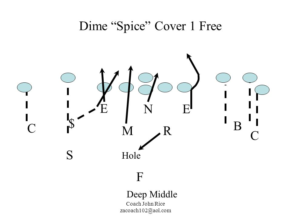 Dime Spice Cover 1 Free